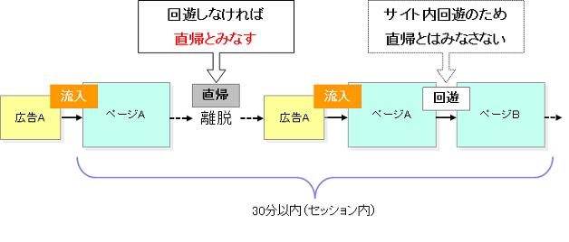 term_5468_03