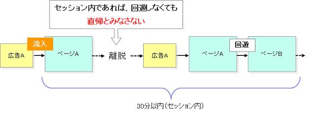 term_5468_04