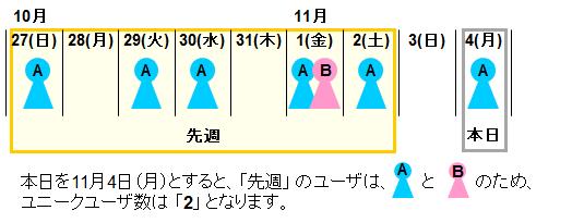 data_def_6088_4