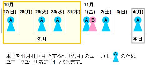 data_def_6088_5